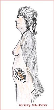 Schwangerschaft 21. Woche