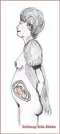 Schwangerschaft 25. Woche